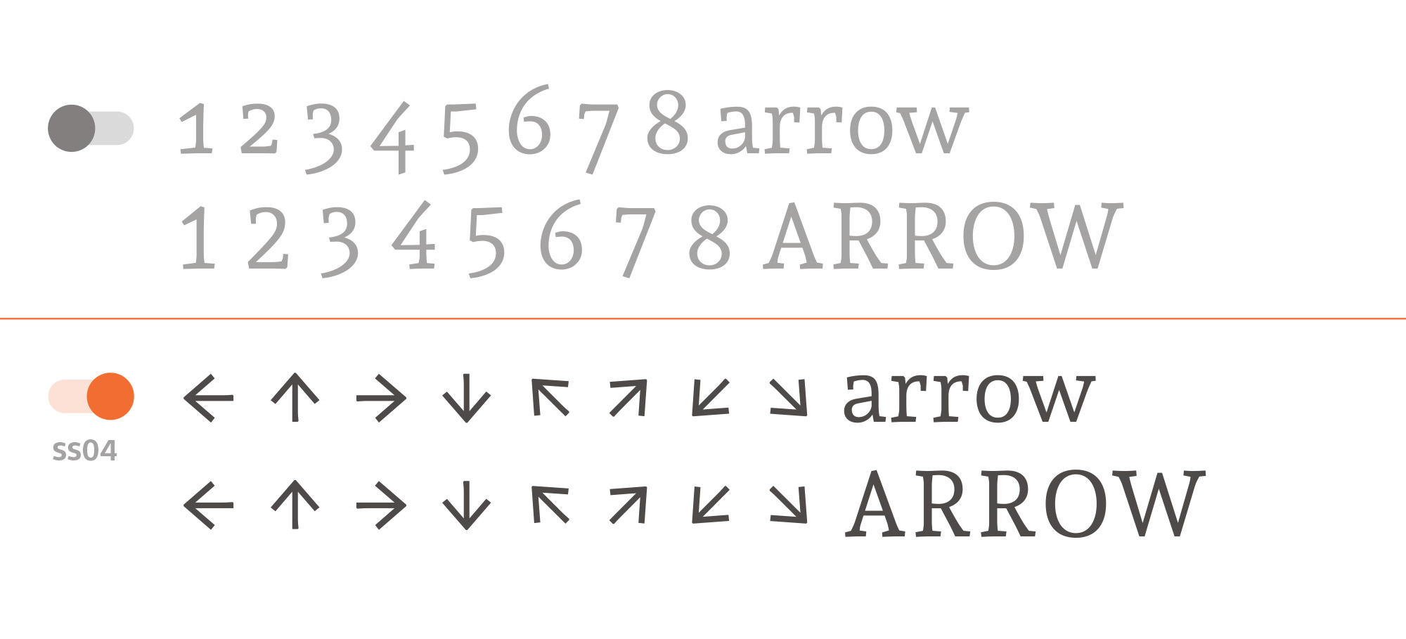 OpenType features stylistic set Arrow